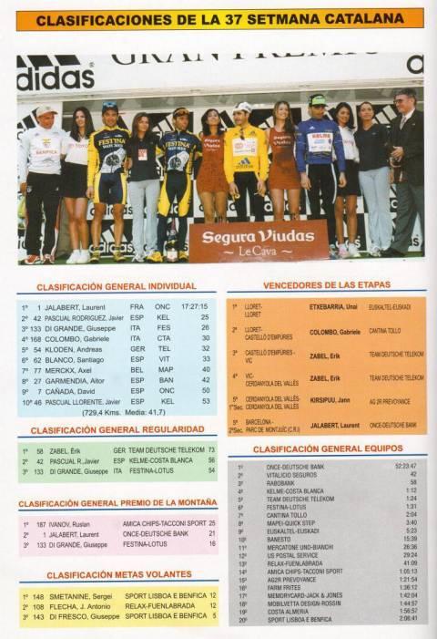 e329f-e16d8-clasificacion-38-setmana-catalana-ciclismo.jpg